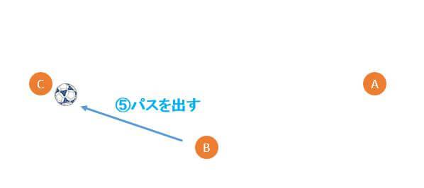ステップ4イメージ図