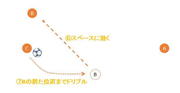 ステップ5イメージ図